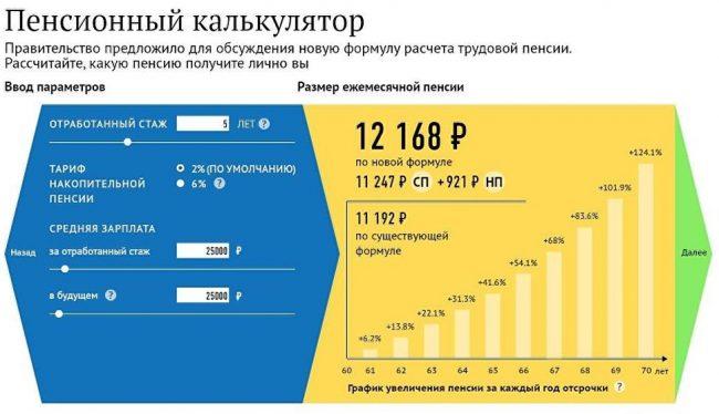 Ипк пенсия как рассчитать как получить накопительную часть пенсии в 2021 предпенсионеру